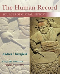 The Human Record: Sources of Global History, Volume I: To 1500, 8th Edition – PDF ebook*