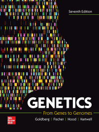 Genetics: From Genes to Genomes 7th Edition – PDF ebook*
