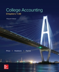 College Accounting (Chapters 1-30) 15th Edition – PDF ebook*