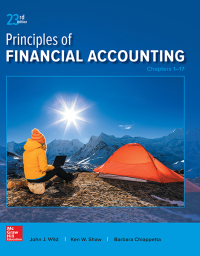 Principles of Financial Accounting (Chapters 1-17) 23rd Edition – PDF ebook*