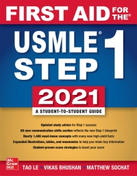 First Aid for the USMLE Step 1 2021 31st Edition – PDF ebook