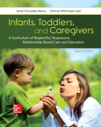 Infants, Toddlers, and Caregivers 11th Edition – PDF ebook