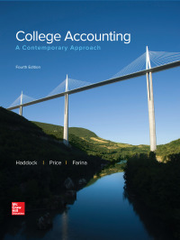 College Accounting: A Contemporary Approach 4th Edition – PDF ebook