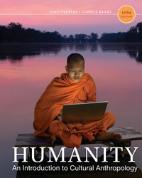 Humanity: An Introduction to Cultural Anthropology, 11th Edition – PDF ebook*